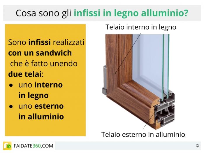 Infissi in legno ed alluminio caratteristiche scheda for Prezzi serramenti in pvc al mq