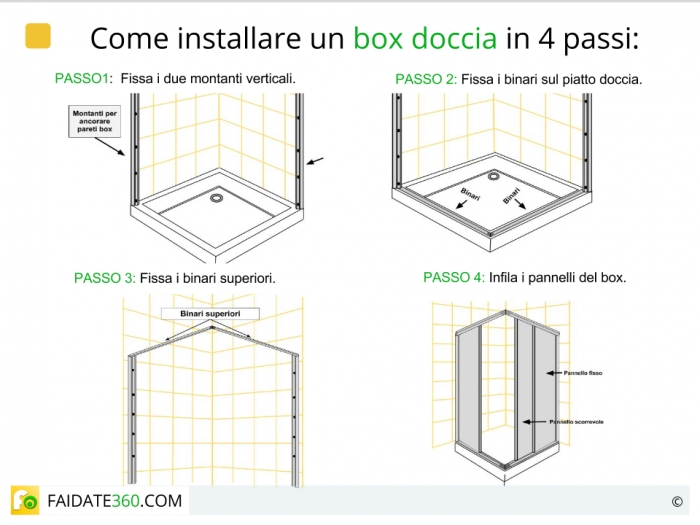 Installare una doccia come montare piatto box colonna e sifone - Posare un piatto doccia ...