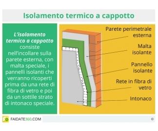 Isolamento a cappotto termico: vantaggi, costi e fai da te