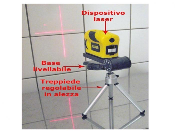 Funzionamento della livella laser