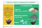 Malte: tipi, caratteristiche ed utilizzo