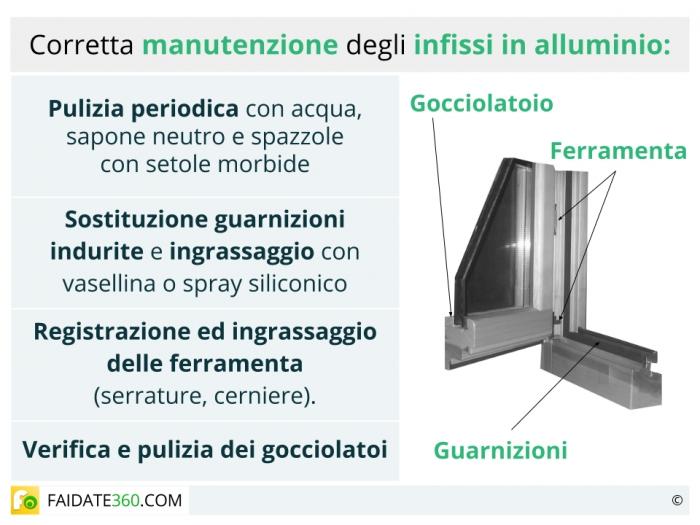 Manutenzione infissi in alluminio prodotti ed interventi per telaio guarnizioni e ferramenti - Guarnizioni finestre alluminio ...