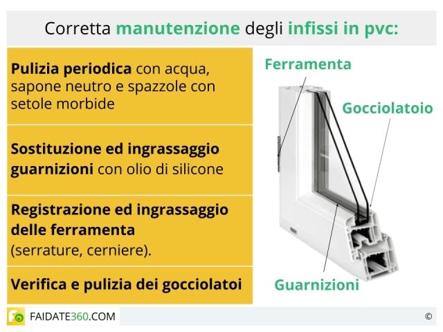 Manutenzione e pulizia degli  infissi in pvc: informazioni e consigli