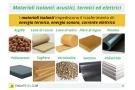 Materiali isolanti: termici, acustici ed elettrici. Quali sono? Come funzionano? Tipologie e caratteristiche.