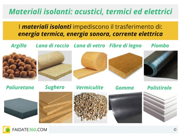 materiali isolanti termici acustici ed elettrici quali