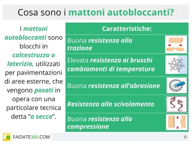 Mattoni autobloccanti: cosa sono? Scheda tecnica, montaggio e prezzi
