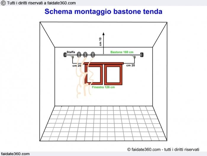 Mobili lavelli come fissare al muro bastone tenda - Smontare maniglia finestra senza viti ...