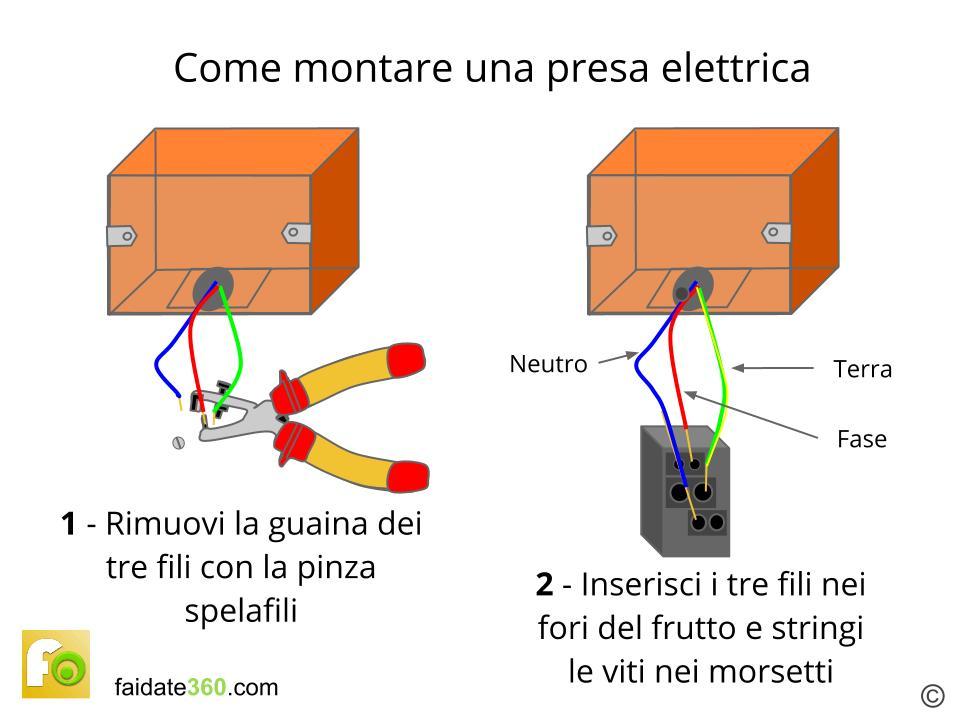 Come montare una presa elettrica: Passi 1 e 2