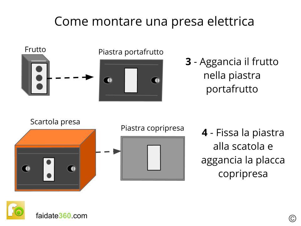Come montare una presa elettrica: Passi 3 e 4