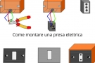 Come montare una presa elettrica o aggiungerne una nuova