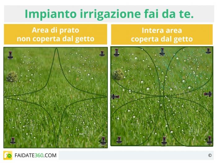 Irrigazione giardino sistemi ed impianti fai da te for Getti x irrigazione