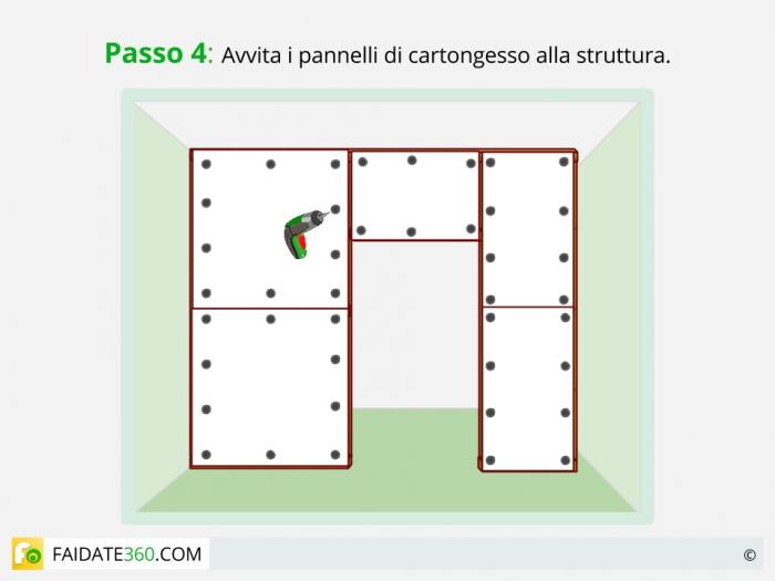 Misure pannelli in cartongesso pannelli decorativi - Porta su parete cartongesso ...