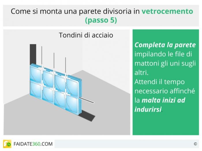 Montare una parete in vetrocemento - passo 5