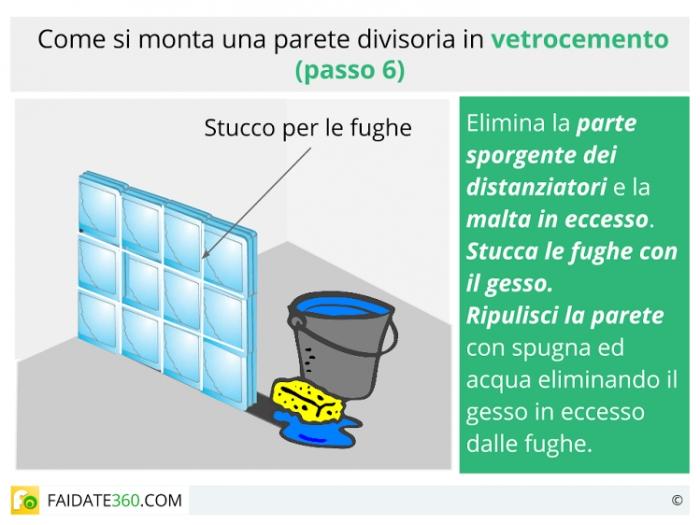 Montare una parete in vetrocemento - passo 6