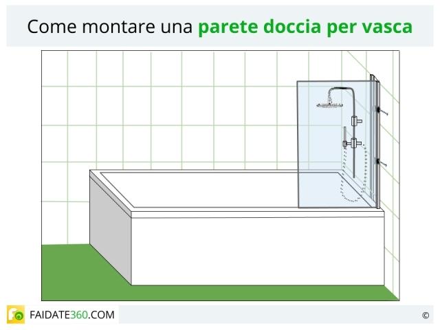 Parete doccia per vasca: tipologie, materiali, costi e montaggio fai ...