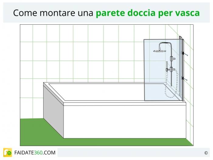 Parete doccia per vasca tipologie materiali costi e montaggio fai da te - Installare una vasca da bagno ...