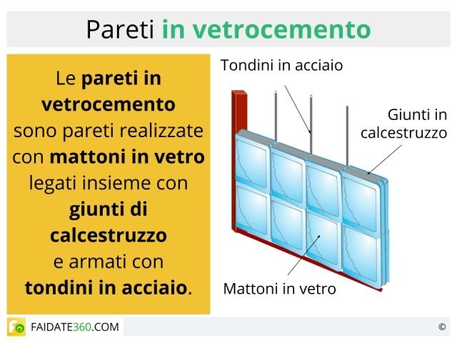 Pareti Doccia Vetrocemento: Vetrocemento Pavimenti per esterni Che cosè il vetrocemento.