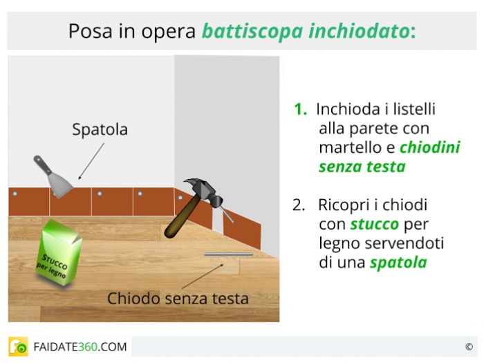 Posa in opera del battiscopa inchiodato