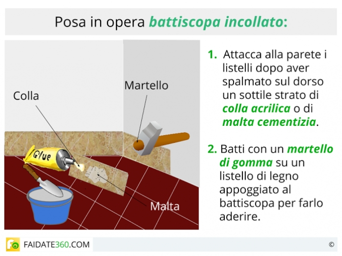 Posa in opera del battiscopa incollato