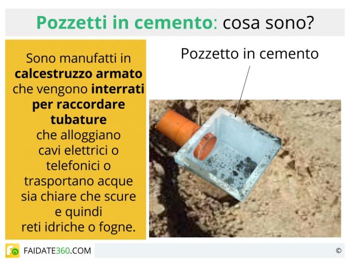 Pozzetti In Plastica Per Giardino.Pozzetti In Cemento Tipi Prezzi Ed Utilizzo