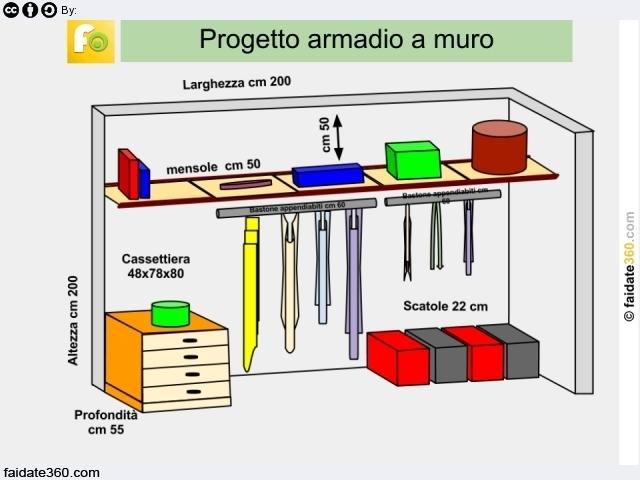 armadio a muro fai da te con ante scorrevoli: progetto e costruzione - Misure Necessarie Per Cabina Armadio