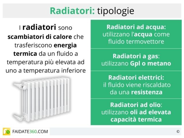 Radiatori: funzionamento, tipologie, costi ed utilizzo dei termosifoni