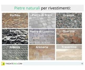 Rivestimenti in pietra: naturale o ricostruita, per interni o esterni. Tipologie, caratteristiche e prezzi