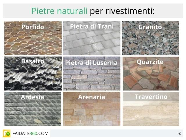 Pietre per rivestimenti muri esterni prezzi