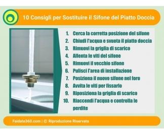 Sostituzione sifone piatto doccia - Pilette per doccia ...