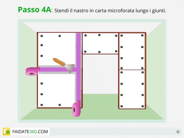 Stuccatura cartongesso passo 4A