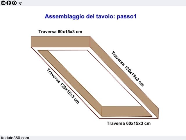 Assemblaggio del tavolo passo 1