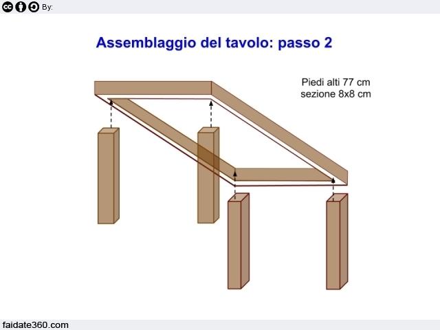 Assemblaggio tavolo passo 2