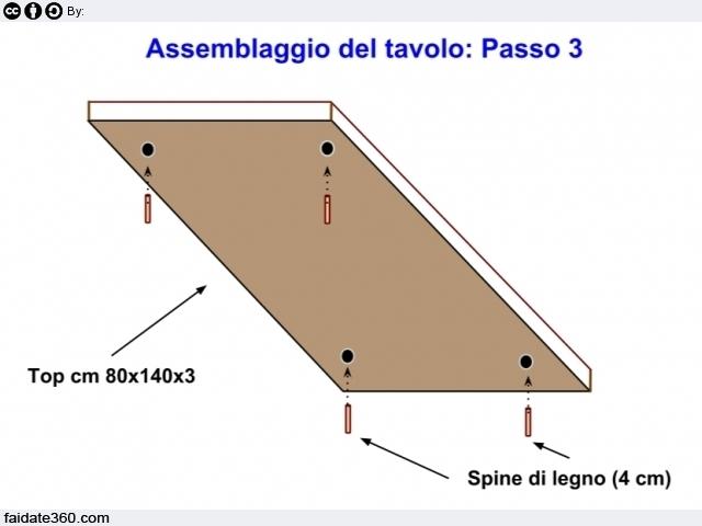 Assemblaggio tavolo passo 3