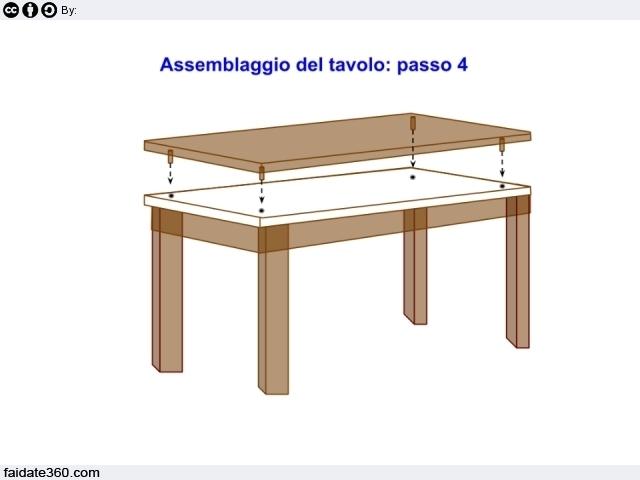 Assemblaggio tavolo - passo 4