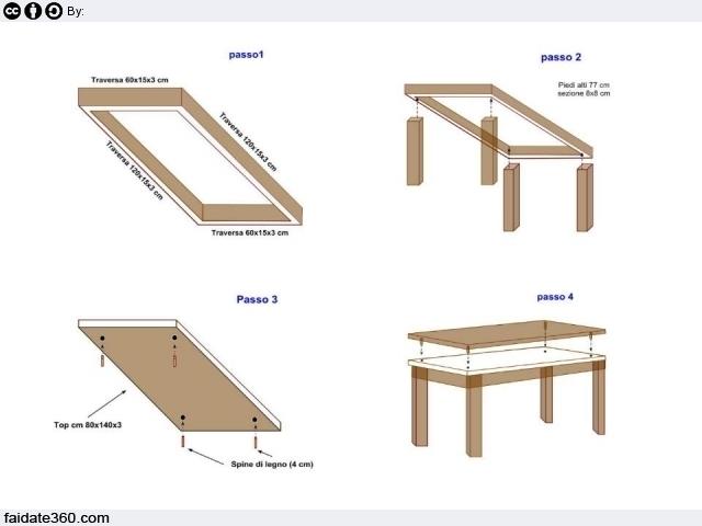 Costruire Un Tavolo Da Giardino In Legno.Tavolo Fai Da Te