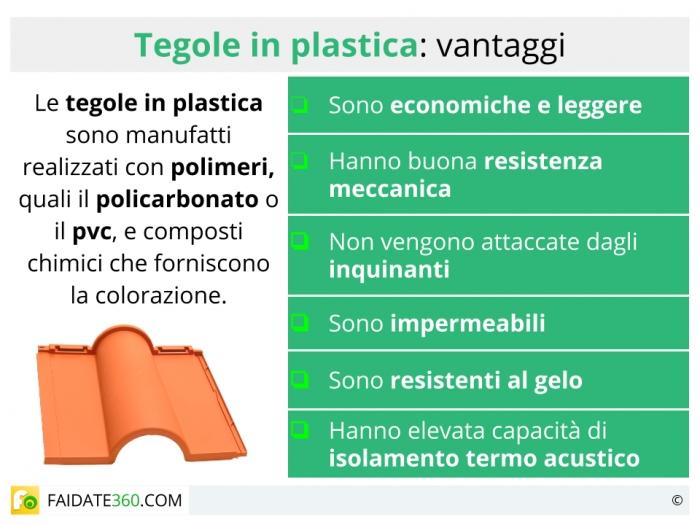 Tegole in plastica: caratteristiche, utilizzo e prezzi