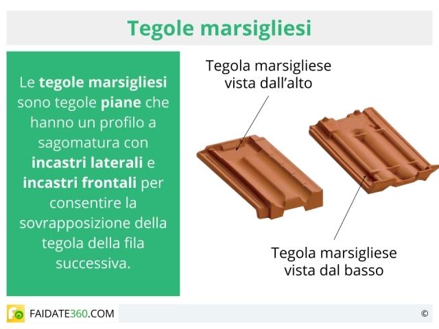 Listino prezzi tegole marsigliesi