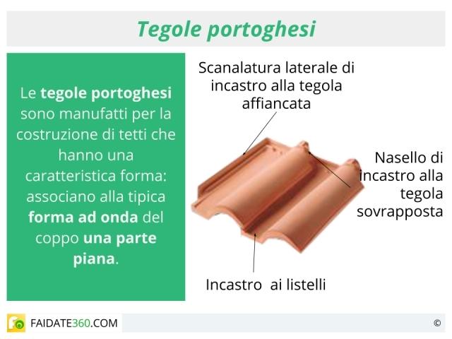 Tipi di tegole portoghesi